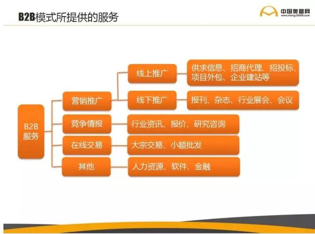 B2B模式所提供的服务
