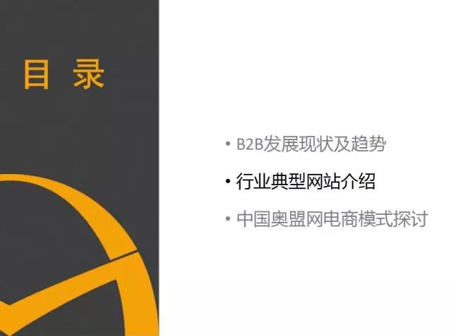 行业典型网站介绍